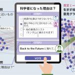 voteclustering